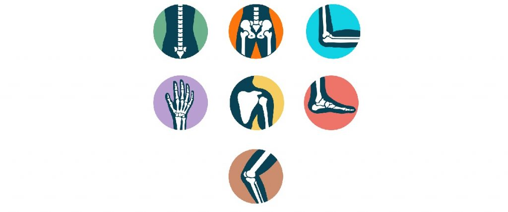 Pharma-franchise-opportunity-in-Orthocare-products-pfw